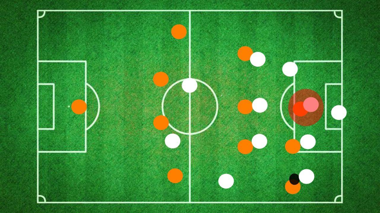 Pizarra Futbol