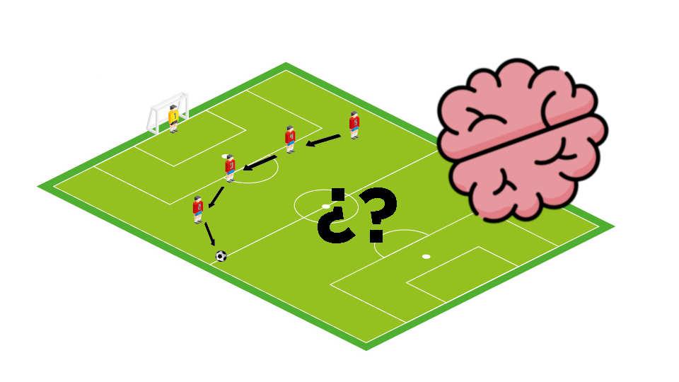 Basculación en el fútbol