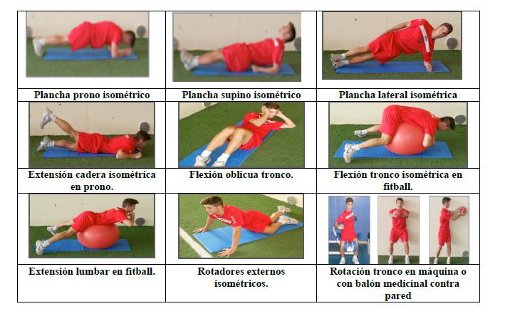 ejercicio para  core